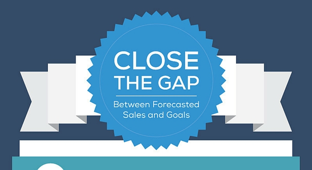 close the gap between forecasted sales and goals