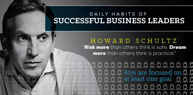 daily habits of successful business leaders